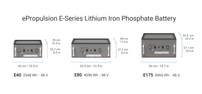 epropulsion boat batteries