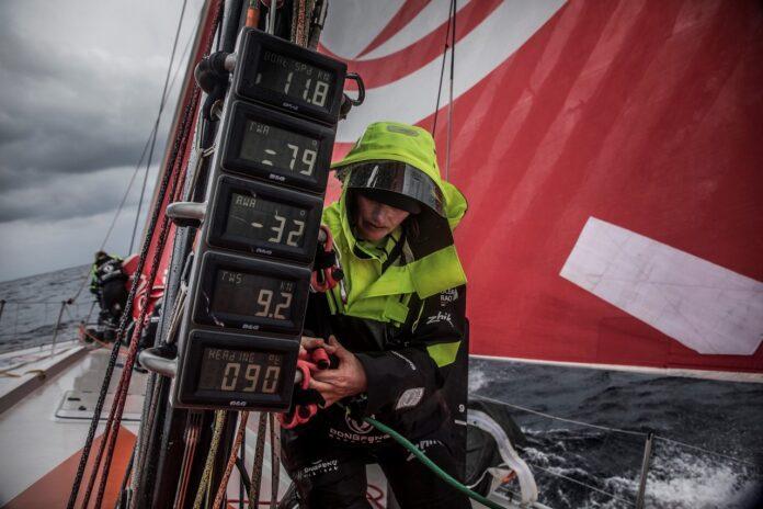 boat technology sustainability